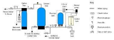 water pump pressure control switch wiring diagram wiring diagram how to wire water pump pressure control switch at Pressure Control Switch Wiring Diagram