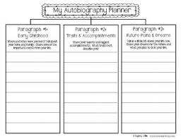 best autobiography writing ideas autobiography writing planner and templates
