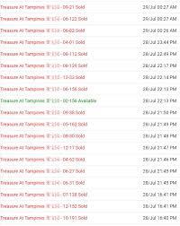 Treasure Chart 6 Treasure At Tampines Balance Units Chart