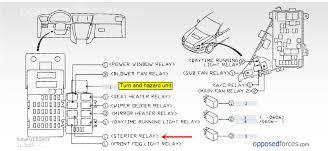 2000 subaru outback engine diagram inspirational subaru legacy fuse diagram free wiring diagrams of 2000 subaru
