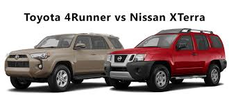 2016 Toyota 4Runner vs. Nissan Xterra - Limbaugh Toyota Reviews ...