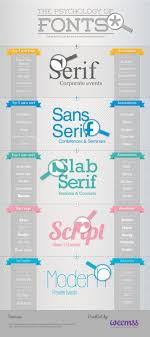 the psychology of fonts in event management eaaacd w jpg the psychology of fonts in event management 51e6a8a2ac7d6 w925
