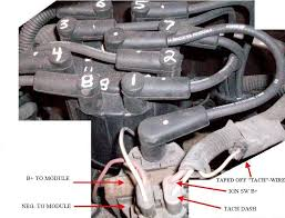 1987 chevy you hook up a tach example if on the wiring clips graphic