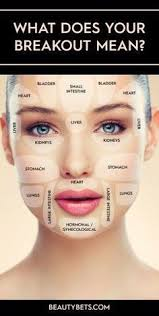 What Does Your Skin Say About You Clear Skin Tips Face