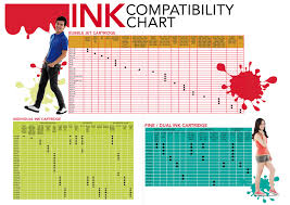 Epson Ink Cartridge Compatibility Chart Best Picture Of