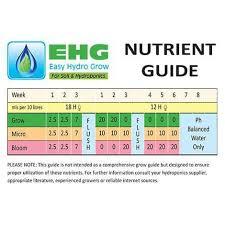 Floraflex Nutrients Feed Chart Nutrient Feeding Charts Grow Guru