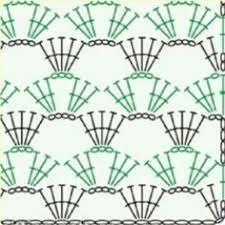 Кружева: лучшие изображения (15) | Вязание, Схемы вязания ...