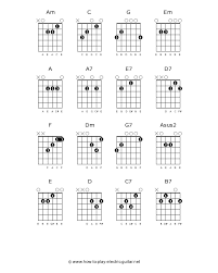 Electric Guitar Chords Chart For Beginners Pin By Robin Still On Acoustic Electric Guitars Easy