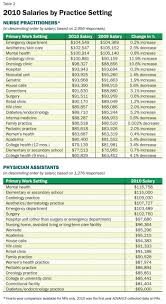 national salary report  archive image