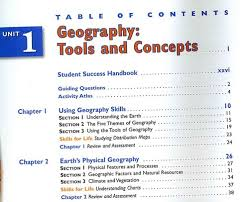Table Chart Synonym Unit 3 Vocabulary Text Features Text Structures