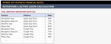 Revenue Model Template Mobile App Financial Model Excel Template For Financial Feasibility