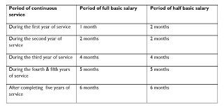 Hospice Chaplain Salaries Why Work For Each
