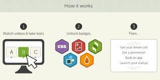 Learn Web Design Development IOS With TreeHouse  ChurchMagWeb Design Treehouse