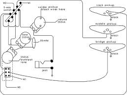 fender eric johnson strat wiring diagram fender wiring diagram strat 5 way switch images on fender eric johnson strat wiring diagram