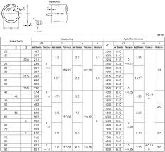 Shaft Packing Size Chart Concentric Retainer Ring For Shaft With Hole Jis Standard
