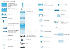 Value Stream Mapping Solution Conceptdraw Com Vectors For
