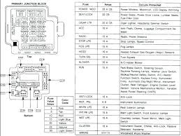 lexus fuse diagram on wiring diagram lexus fuse box diagram wiring diagram data golf cart fuses lexus fuse diagram