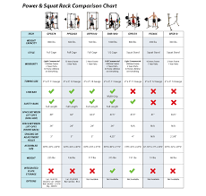 Body Solid Power Racks Comparison Chart Body Solid Power