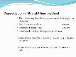 Straight Line Method For Depreciation The Straight Line Method Rome Fontanacountryinn Com