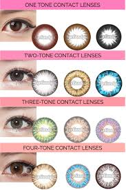 Contact Lenses Colour Chart 1 2 3 Or 4 Tones How Many Should I Have In My Color