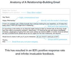 5 Things To Consider When Sending Outreach Email To Link