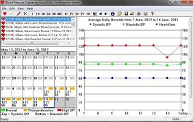 Blood Pressure Recording Free Software To Record Blood Pressure