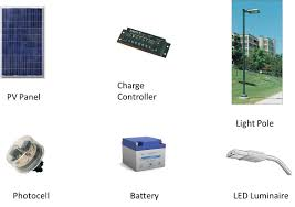 Solar Light Parts Solar Street Lights With Is Components And Working Principle