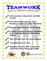 tools and templates national neighborhood watch teamwork poster middot teamwork flipbook