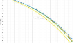 22 Cal Trajectory Chart Moa Bullet Drop Chart 22 Cal Trajectory Chart 22 Pellet