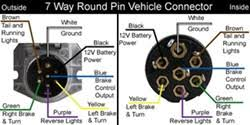 wiring diagram for a 1997 peterbilt semi tractor 7 pin round click to enlarge