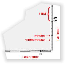 Latitude Scale Chart 1_3 Nautical Chart