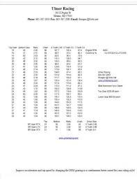 Gearing Chart Ty4stroke Snowmobile Forum Yamaha 4 Stroke