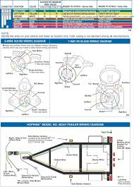 trailer wiring diagram 7 wire circuit truck to trailer trailers rewiring a horse trailer at Horse Trailer Wiring Harness