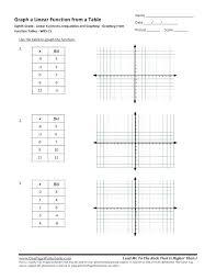 Free Reading Charts And Graphs Worksheets Interpreting Worksheet ...