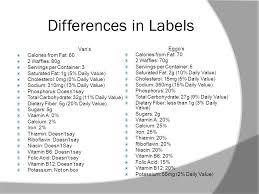 differences in labels van s calories from fat 60 2 waffles 80g