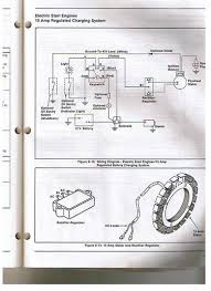 gravely mower charging issues yesterday's tractors gravely 260z parts at Gravely Wiring Harness