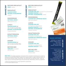 Isagenix Meal Chart New To Cleanse Days Heres How To Get Started Isagenix
