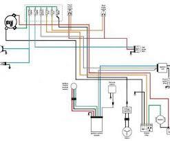 evo 8 starter wiring diagram best evo 8 wiring harness diagram evo 8 starter wiring diagram top harley wiring diagram wiring diagram schemes harley davidson