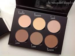 anastasia beverly hills contour kit review