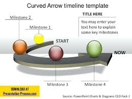 Creative Timelines For Projects Cool Timeline Template Google Docs Free Creative Timelines For