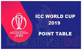 Icc Cricket World Cup 2019 Points Table Live Cricket Bd