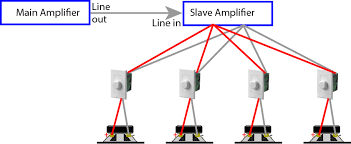 sonos wiring diagram with main and slave amplifier wiring diagram PA Speaker Wiring Diagrams sonos wiring diagram with main and slave amplifier