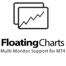 Floating Chart Mt4 Mt4 Floating Charts