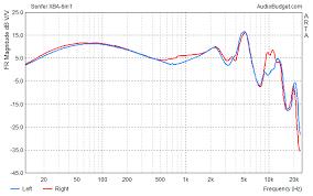 Review: <b>Senfer XBA</b>-<b>6in1</b> - AudioBudget