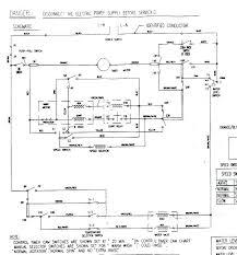 unimac washer wiring diagram wiring diagram load unimac washer wiring diagram wiring diagram expert unimac washer wiring diagram