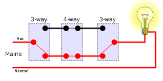 multiway switching