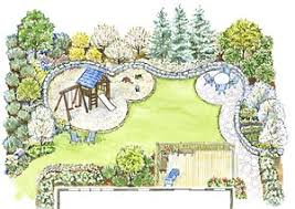 backyard landscape design plans. Perfect Backyard What We Tend To Be Reading Through Now Could A Photo Landscape Design  Plans Backyard To Backyard L