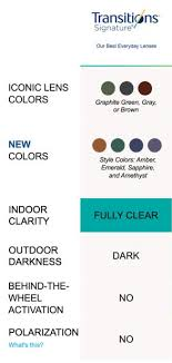 Transitions Lens Availability Chart Transitions Lenses A Comparison Of Each Type Sportrx