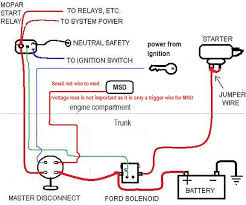 need wiring diagram for relocating battery to trunk moparts 5954339 trunk kill jpg