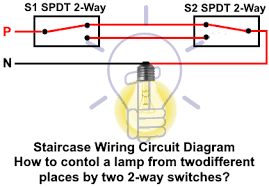 staircase wiring diagram using two way switch all wiring diagram staircase wiring circuit diagram how to control a lamp from 2 places 3 way toggle switch wiring diagram staircase wiring diagram using two way switch